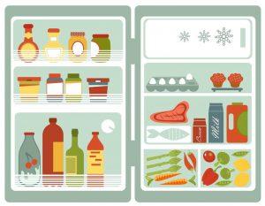 Hur länge håller mat i kylen?